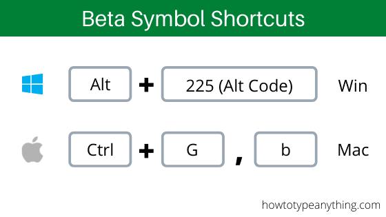 beta symbol shortcuts