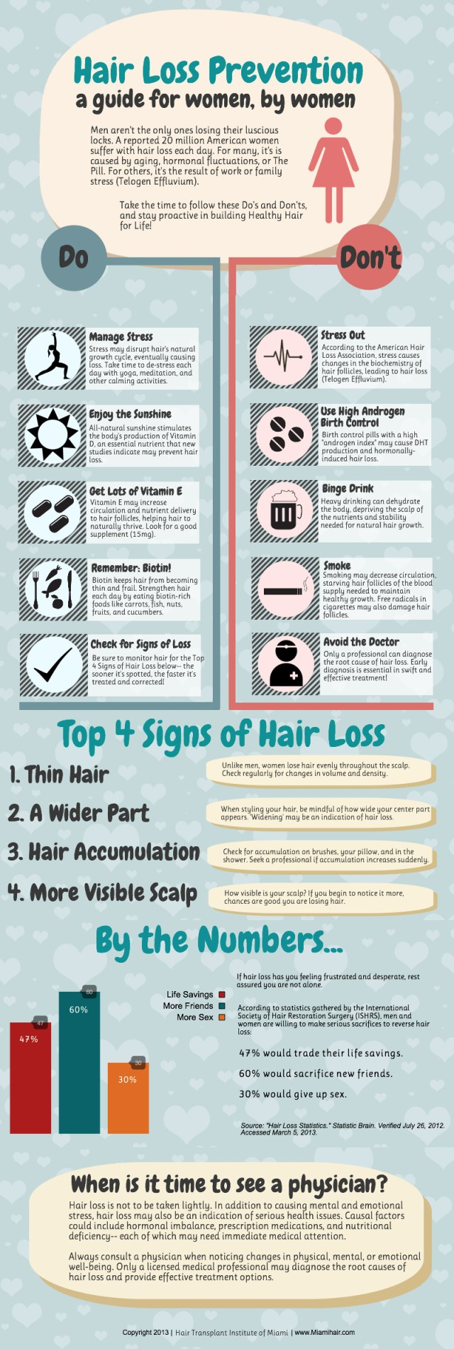 free-infographic-hair-loss-prevention-for-women