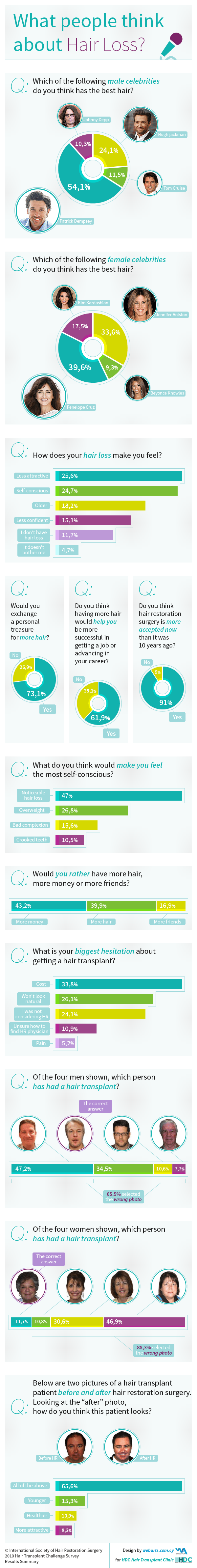 infographic-hair-loss-hdc