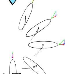 aoa courses [ 1850 x 2800 Pixel ]