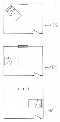 Good Feng Shui Bed Placement