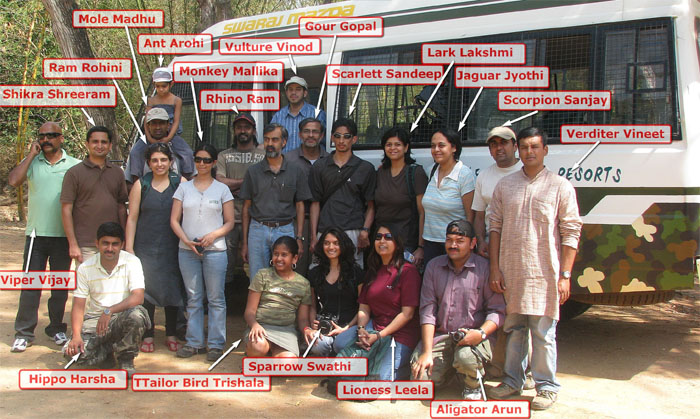 All the participants with Karthik