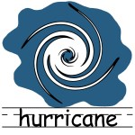 Reminder: Hurricane Lane 2018