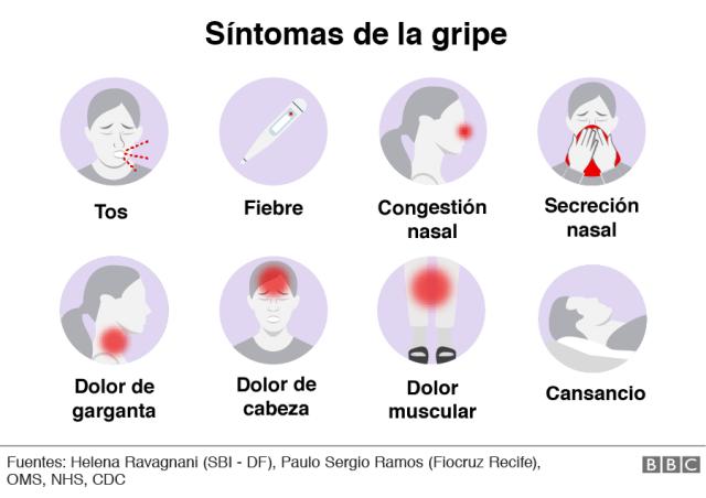 _111341794_sintomas_mun_comparativa-gripe-nc