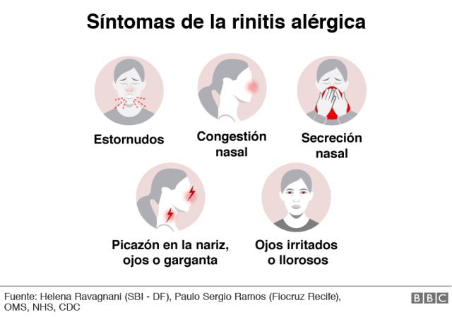 _111341795_sintomas_mun_comparativa-rinitis-nc