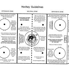 Hockey Player Diagram Mk1 Golf Gti Fuel Pump Wiring Taken From Http Rollbamaroll 2014 1 14
