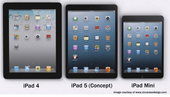 el iPad 5 mini