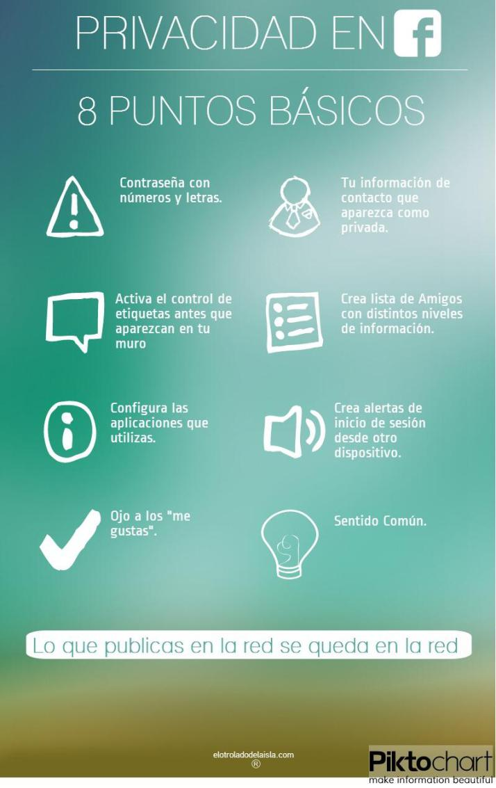 infografia_privacidad_enfacebook_en_8_puntos