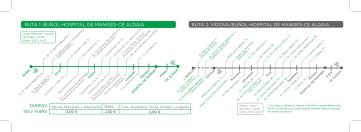 RUTA AUTOBUS Hosp. Manises 2020