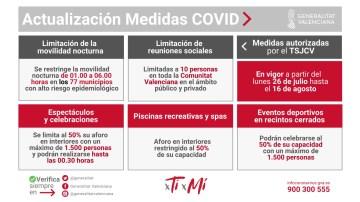 restricciones covid cv