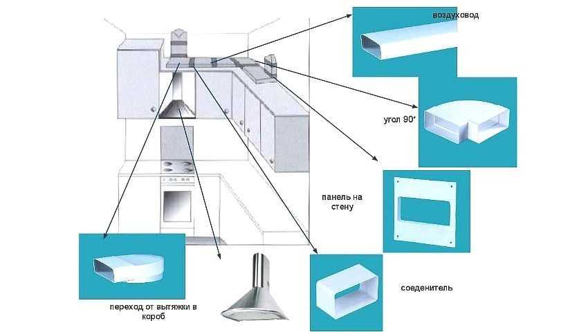 Shema-ventilyaczii-v-castnom-cúpula-foto-video-ustrojstvo-sistemy-kak-sdelat-samu-10