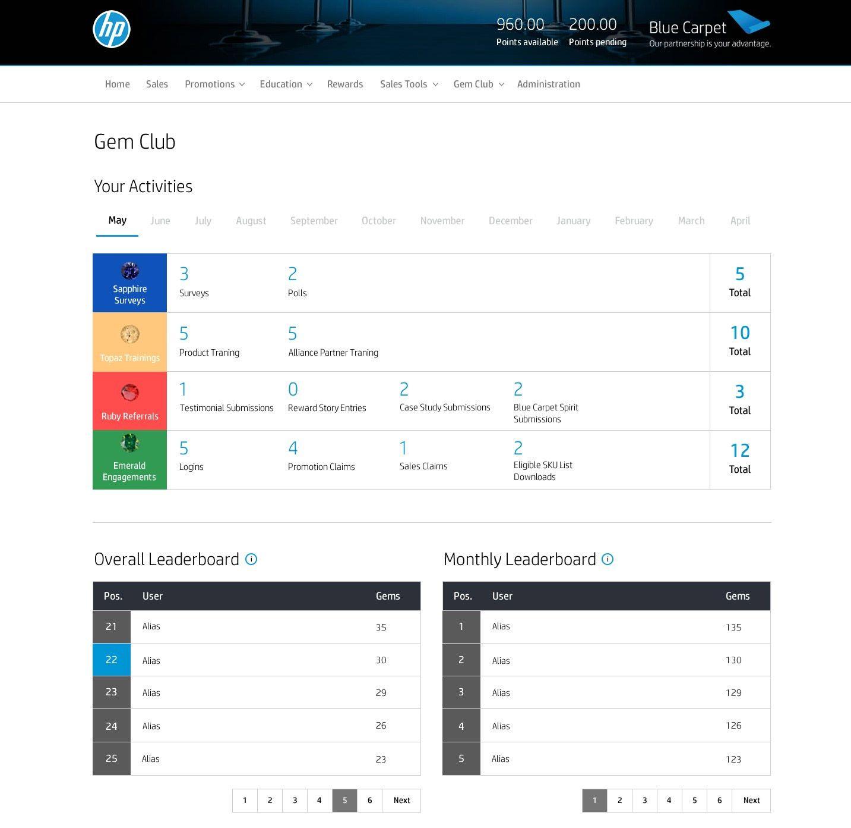 HP GEM Club Dashboard