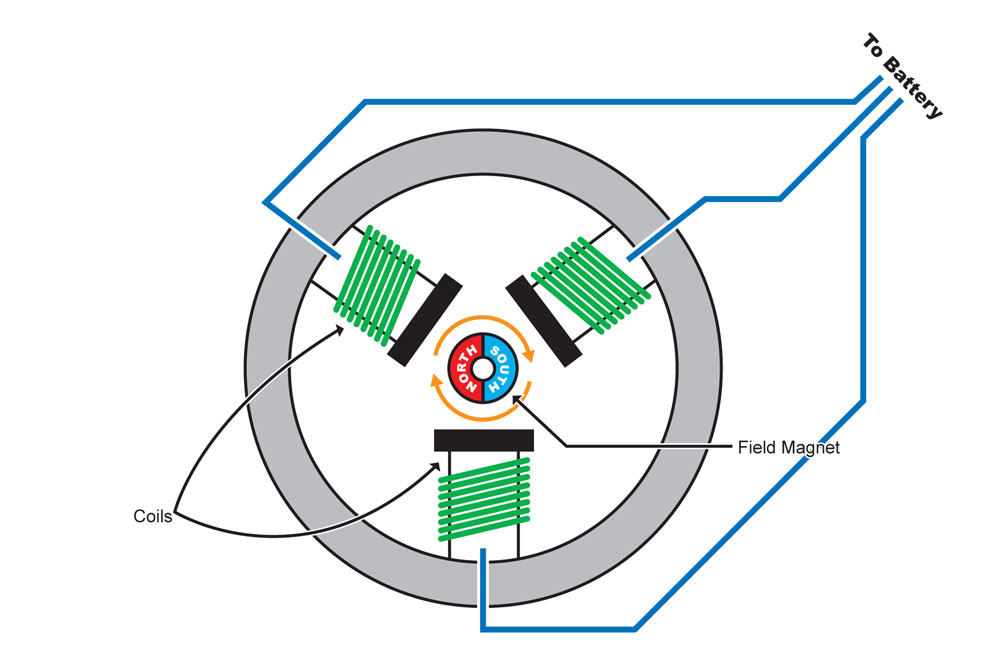 Emerson Blower Motor Wiring Diagram On Emerson Images Free