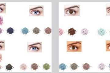 тени для глаз по цвету выбор фото