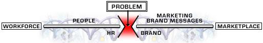 i_diagram1