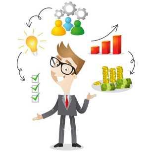 Поиск и подбор менеджера по продукту