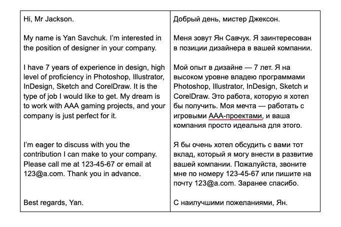 Врезультате получился готовый пример для дизайнера суровнем языка врайоне Intermediate.
