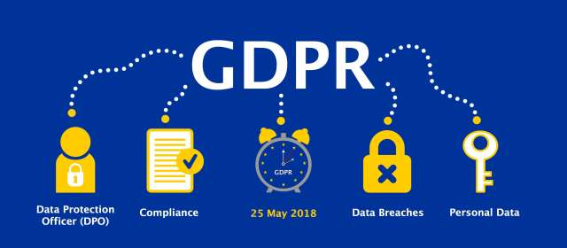 GDPR HR Data Compliance