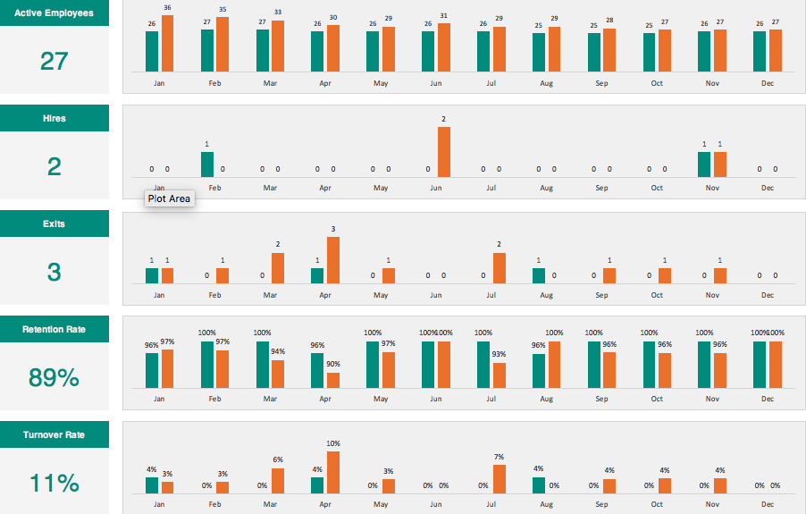 Most support dei, but don't know how to implement it. Human Resources Kpi Excel Dashboard Kenjo