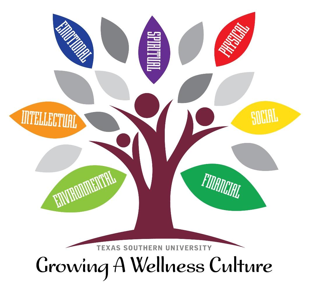 The 7 Wellness Culture