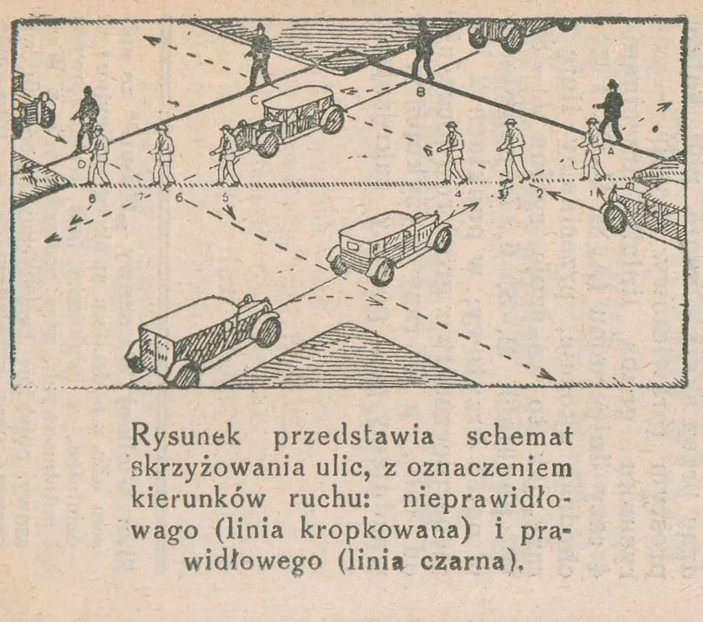 Rysunek przedstawia schemat skrzyżowania ulic z oznaczeniem kierunków ruchu pieszych: nieprawidłowego (linia kropkowana) i prawidłowego (linia czarna)