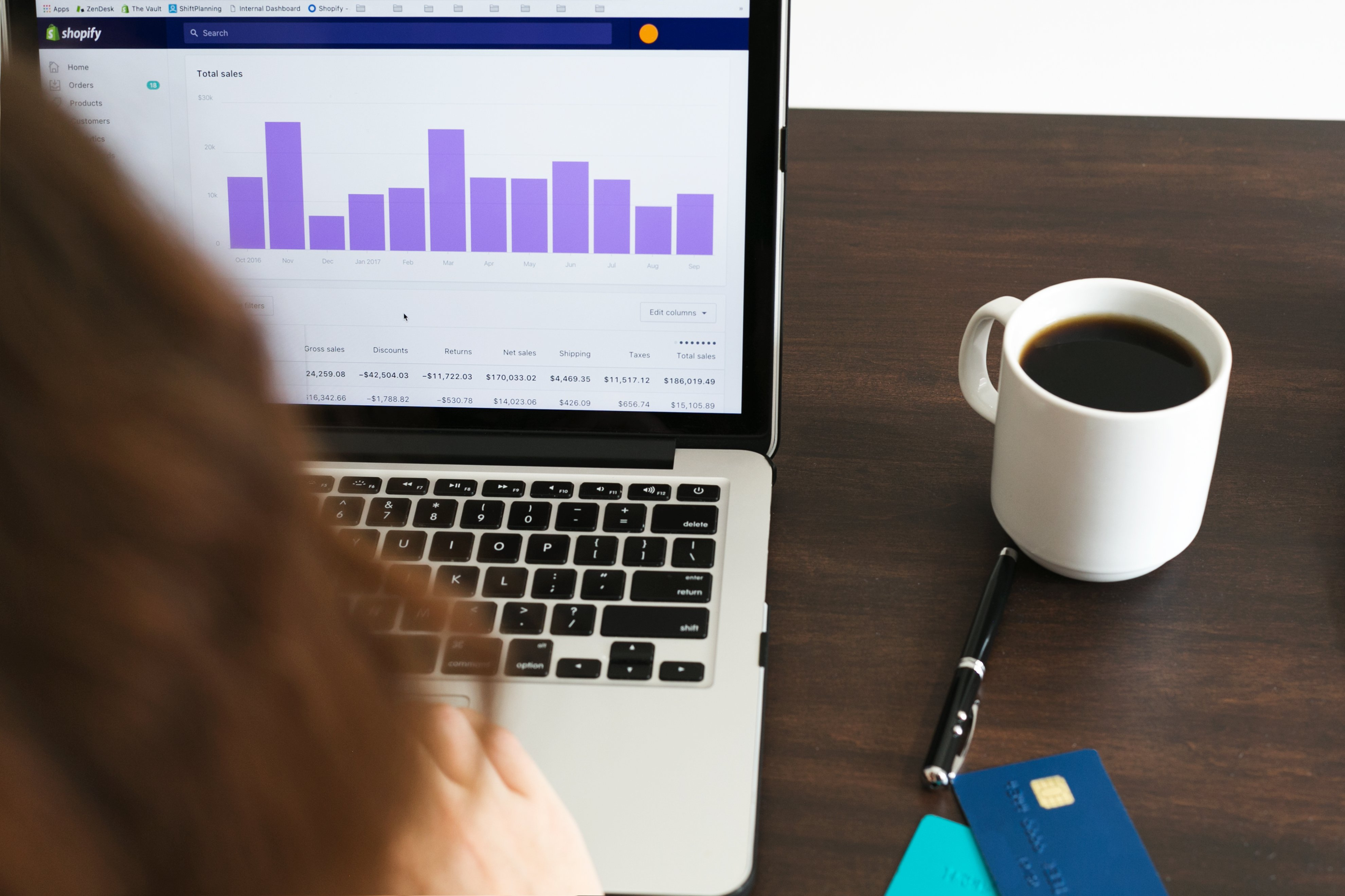 The Role of HR Analytics and How R Helps