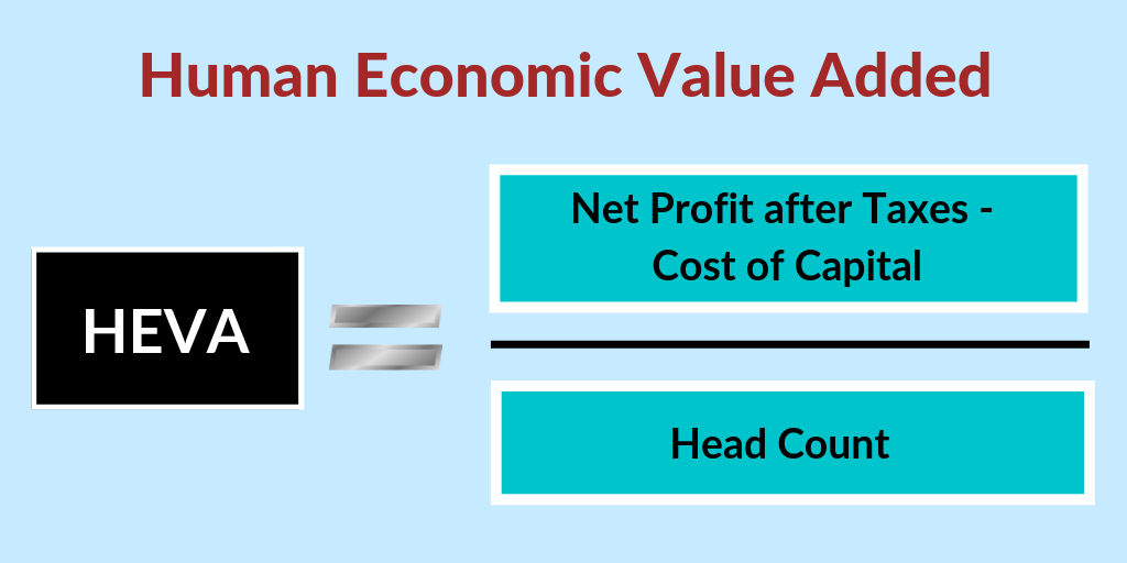Human Economic Value Added