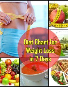 Diet chart for weight loss in days hindi also motapa kaam karne ke liye plan rh hrelate