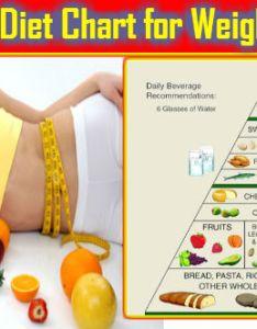 Diet chart for weight loss in hindi also motapa kaam karne ke liye plan rh hrelate