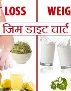 Gym diet chart in hindi also jane aahar sambandhi jankari rh hrelate