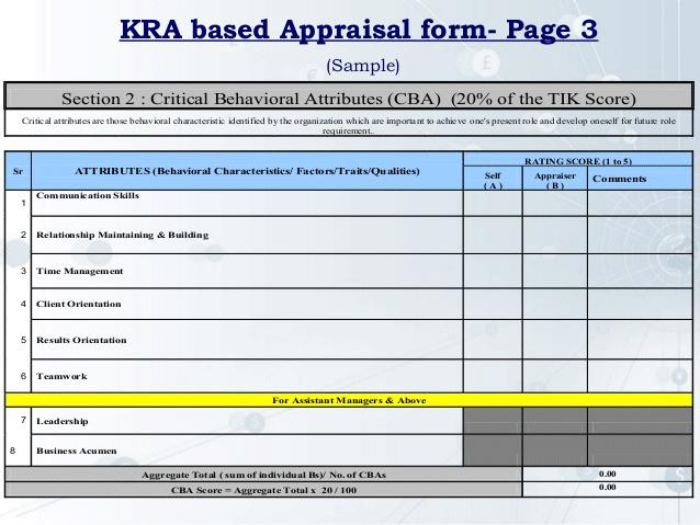Target Base KRA  Human Resource Management