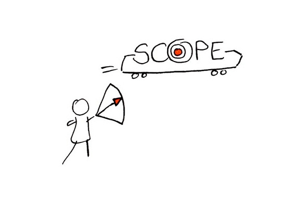 Scope it before you buy it: Software for success