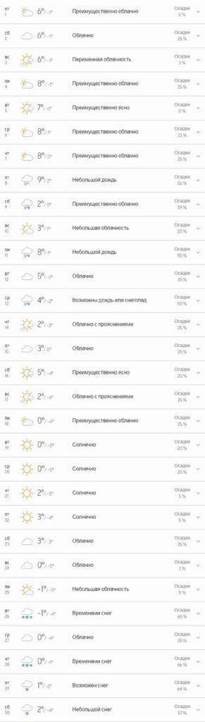 Киевлянам рассказали, когда в столице выпадет снег