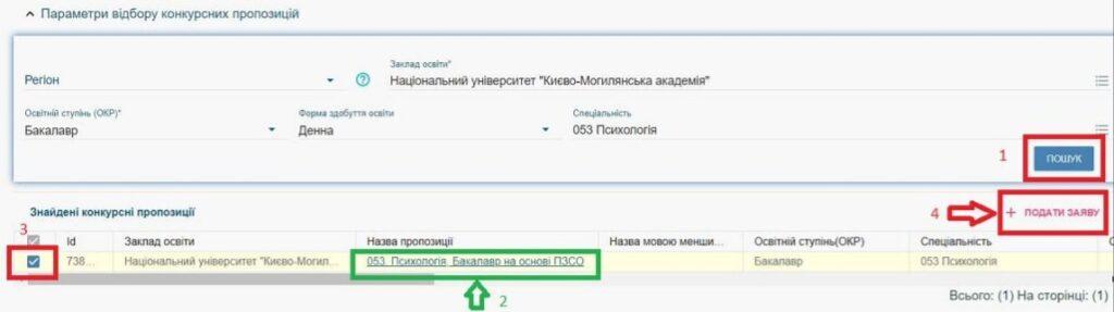 Как подать документы для поступления в университет через интернет: пошаговая инструкция