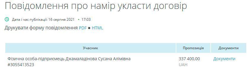 Назван гонорар Джамалы за выступление на Крымской платформе