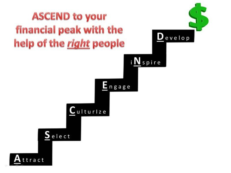 ASCEND Step Graphic 1