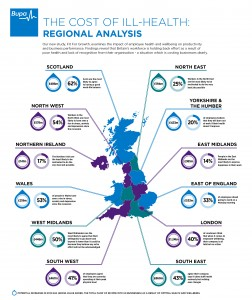 Bupa Fit For Growth regional analysis