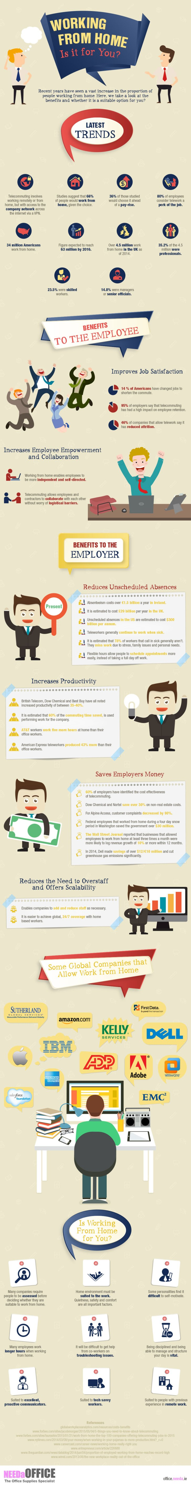 Working-From-Home-Infographic900