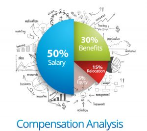 compensation-analysis-in-house-recruitment