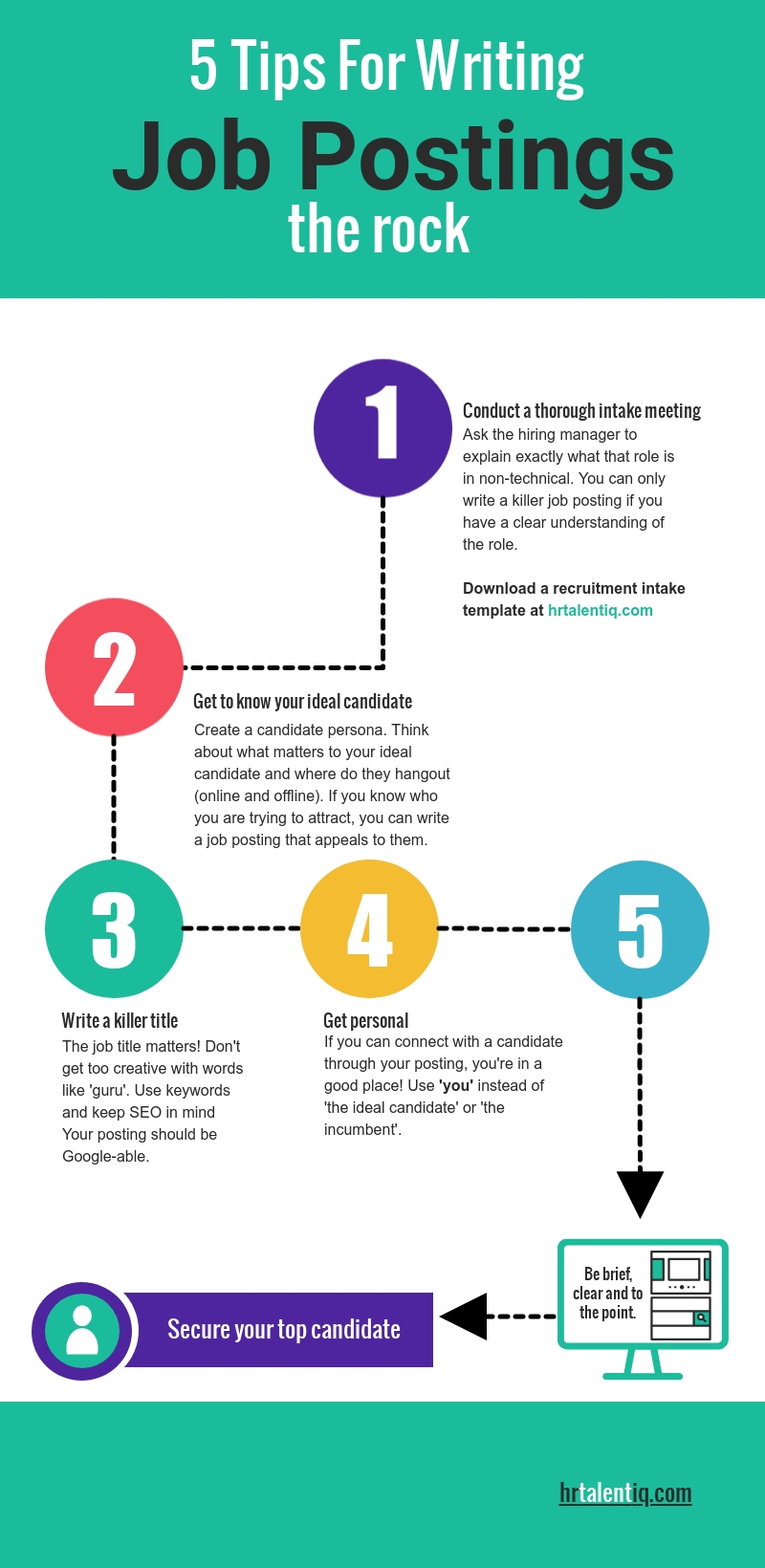 Infographic - 5 tips for writing great postings