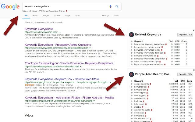 Keywords Everywhere - SEO for recruitment