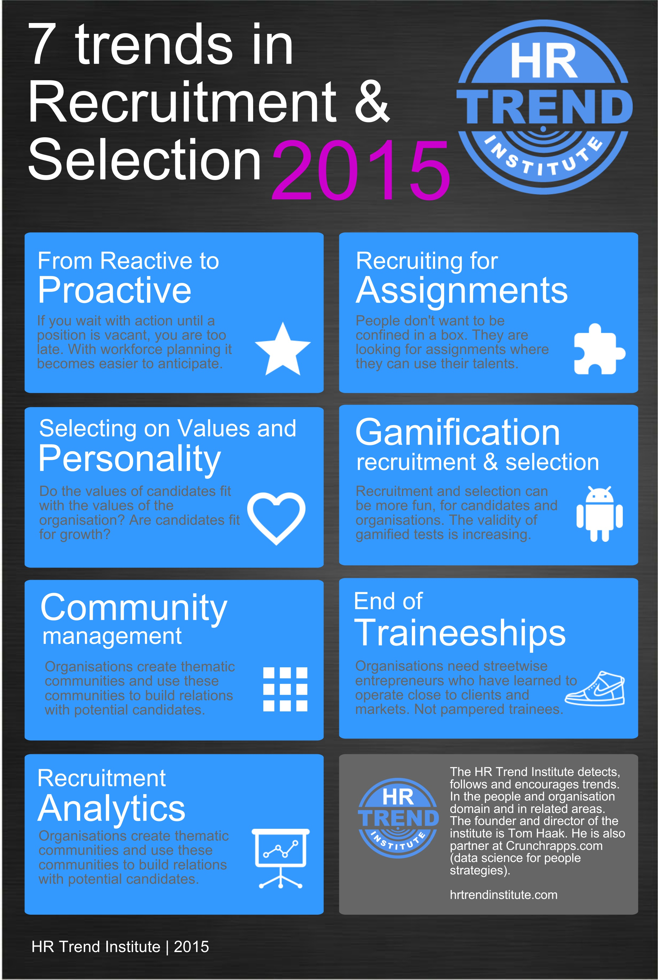 Trends in recruitment and selection new infographic  HR