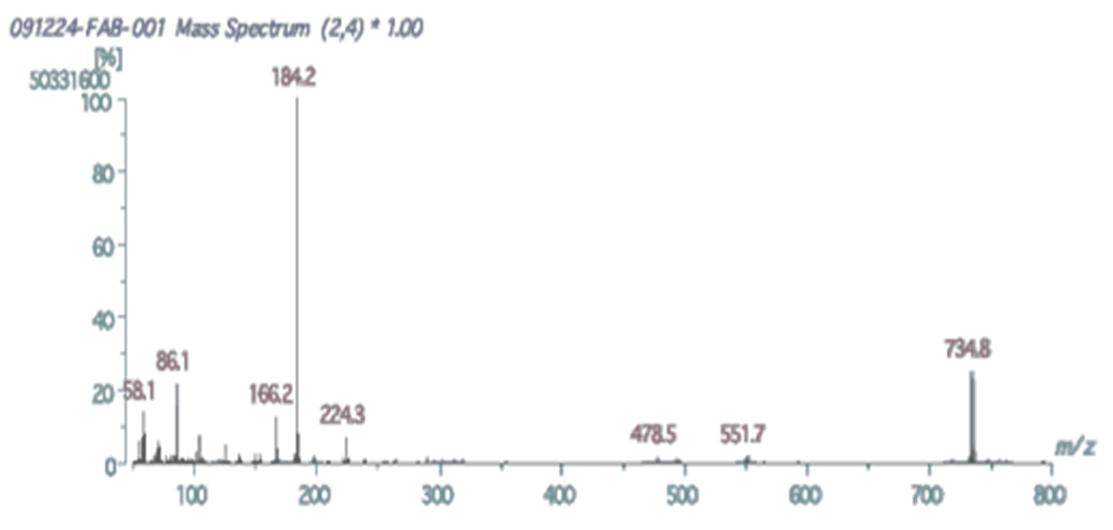 XRF與質譜聯用分析技術(二):胺基酸與卵磷質的檢測 @ 科邁斯科技股份有限公司 :: 痞客邦