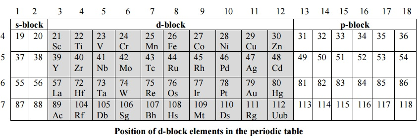 Explain the position of d block elements in the periodic table d block urtaz Choice Image