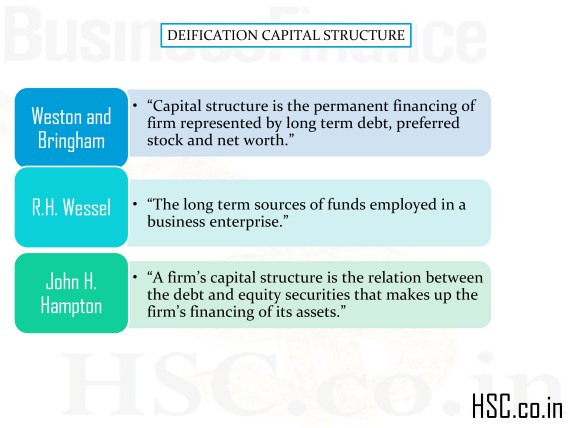 DEIFICATION CAPITAL STRUCTURE