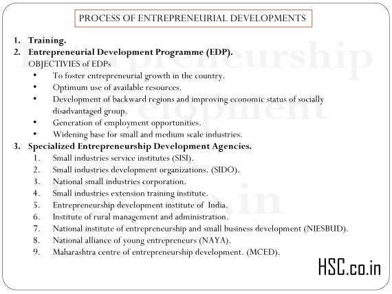 PROCESS OF ENTREPRENEURIAL DEVELOPMENTS