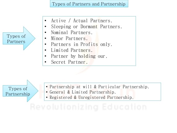 Types partnership