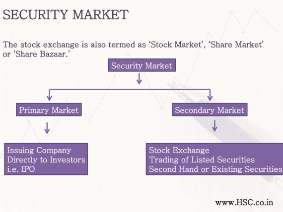 stock-exchange-3