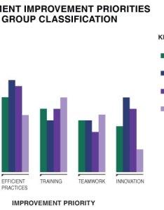 Employee engagement survey benefits also of surveys vendors rh hsdmetrics