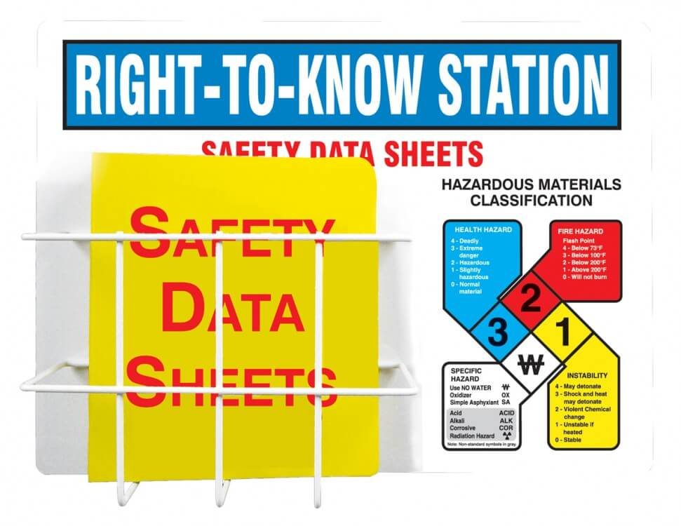 Photo of Pentingnya MSDS (Material Safety Data Sheet)